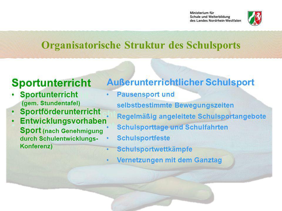 Organisatorische Struktur des Schulsports Sportunterricht (gem. Stundentafel) Sportförderunterricht Wahlpflichtunterricht Außerunterrichtlicher Schuls