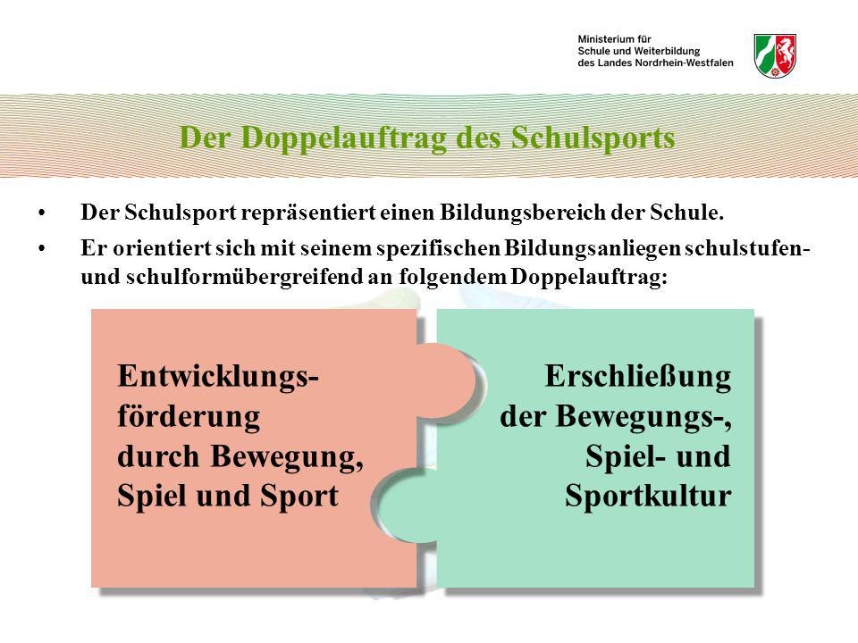 Der Doppelauftrag des Schulsports Der Schulsport repräsentiert einen Bildungsbereich der Schule. Er orientiert sich mit seinem spezifischen Bildungsan