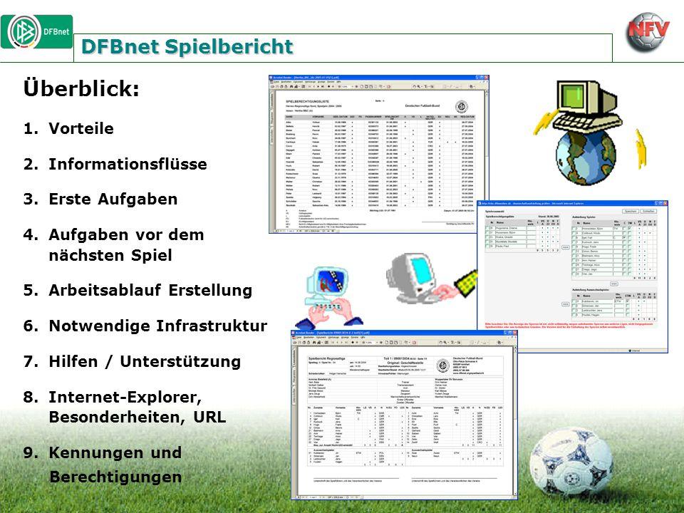 DFBnet Spielbericht Überblick: 1.Vorteile 2.Informationsflüsse 3.Erste Aufgaben 4.Aufgaben vor dem nächsten Spiel 5.Arbeitsablauf Erstellung 6.Notwend