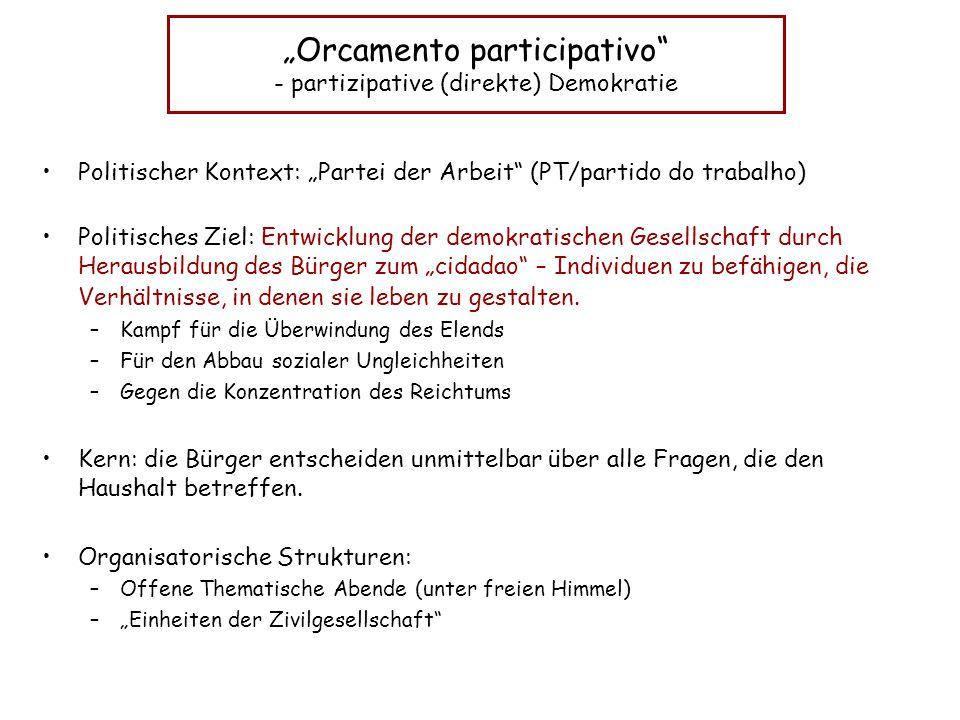 """""""Orcamento participativo"""" - partizipative (direkte) Demokratie Politischer Kontext: """"Partei der Arbeit"""" (PT/partido do trabalho) Politisches Ziel: Ent"""