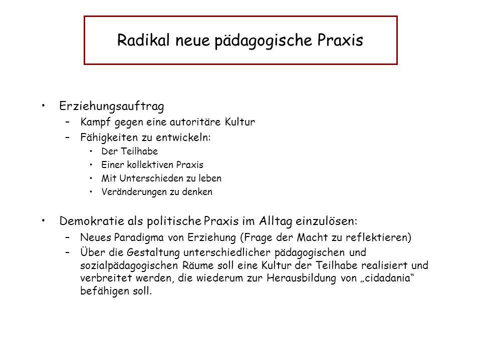 Radikal neue pädagogische Praxis Erziehungsauftrag –Kampf gegen eine autoritäre Kultur –Fähigkeiten zu entwickeln: Der Teilhabe Einer kollektiven Prax