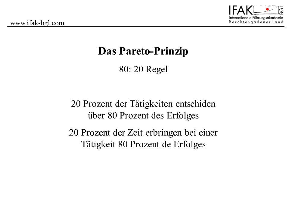 www.ifak-bgl.com Das Pareto-Prinzip 80: 20 Regel 20 Prozent der Tätigkeiten entschiden über 80 Prozent des Erfolges 20 Prozent der Zeit erbringen bei