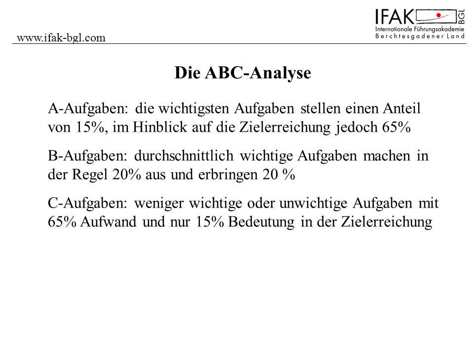 www.ifak-bgl.com Die ABC-Analyse A-Aufgaben: die wichtigsten Aufgaben stellen einen Anteil von 15%, im Hinblick auf die Zielerreichung jedoch 65% B-Au
