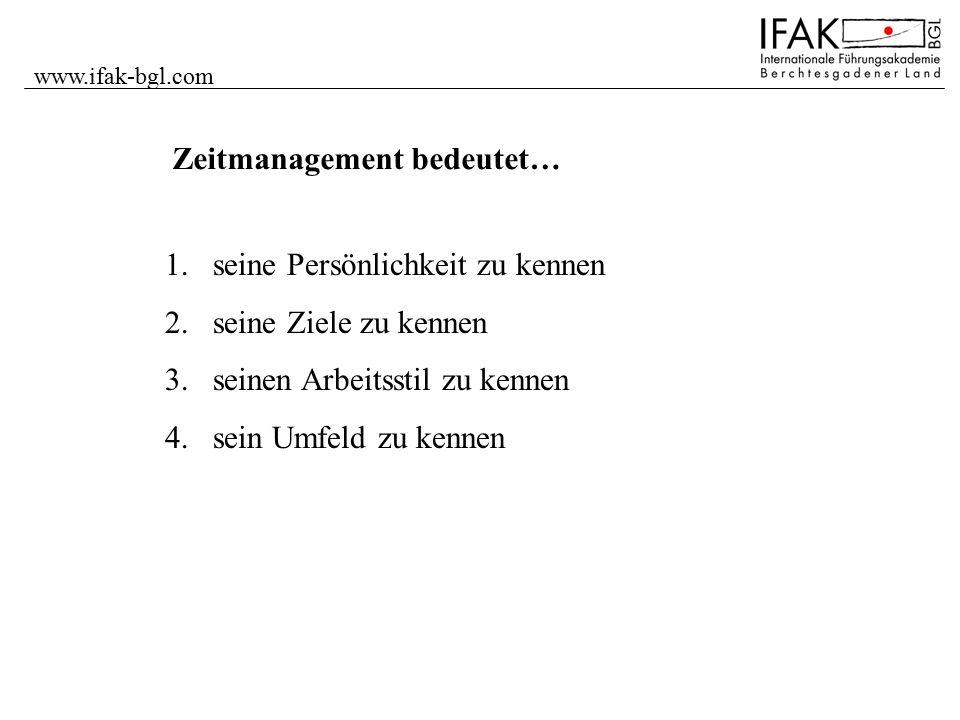 www.ifak-bgl.com Zeitmanagement bedeutet… 1.seine Persönlichkeit zu kennen 2.seine Ziele zu kennen 3.seinen Arbeitsstil zu kennen 4.sein Umfeld zu ken