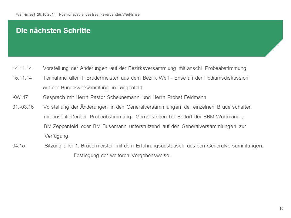 10 Werl-Ense | 29.10.2014 | Positionspapier des Bezirksverbandes Werl-Ense 14.11.14 Vorstellung der Änderungen auf der Bezirksversammlung mit anschl.