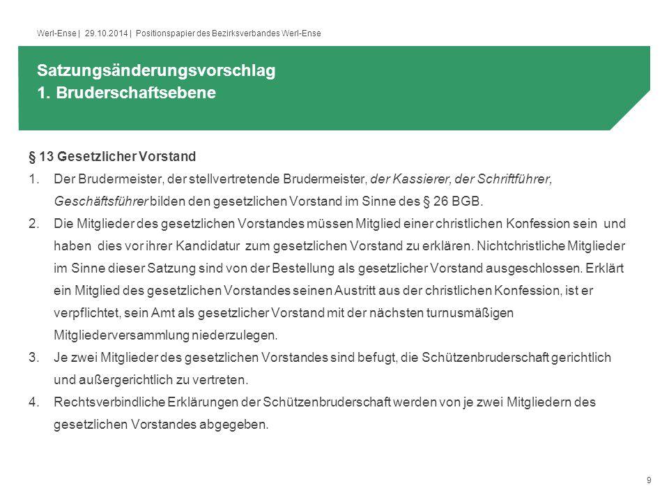 10 Werl-Ense   29.10.2014   Positionspapier des Bezirksverbandes Werl-Ense 14.11.14 Vorstellung der Änderungen auf der Bezirksversammlung mit anschl.