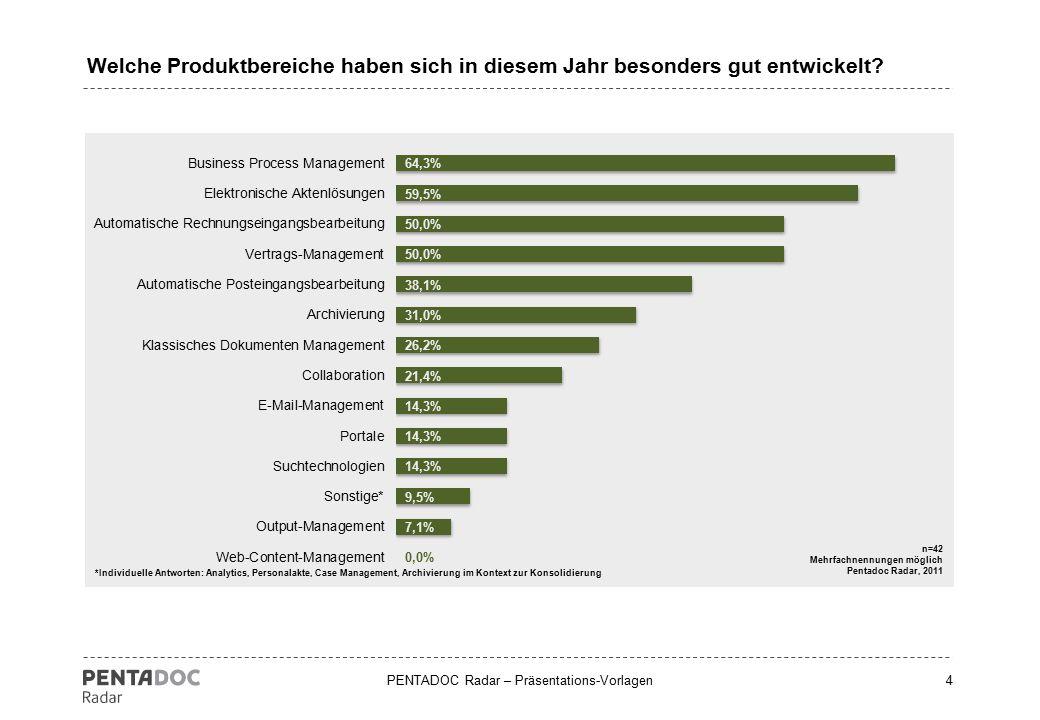 PENTADOC Radar – Präsentations-Vorlagen4 Welche Produktbereiche haben sich in diesem Jahr besonders gut entwickelt