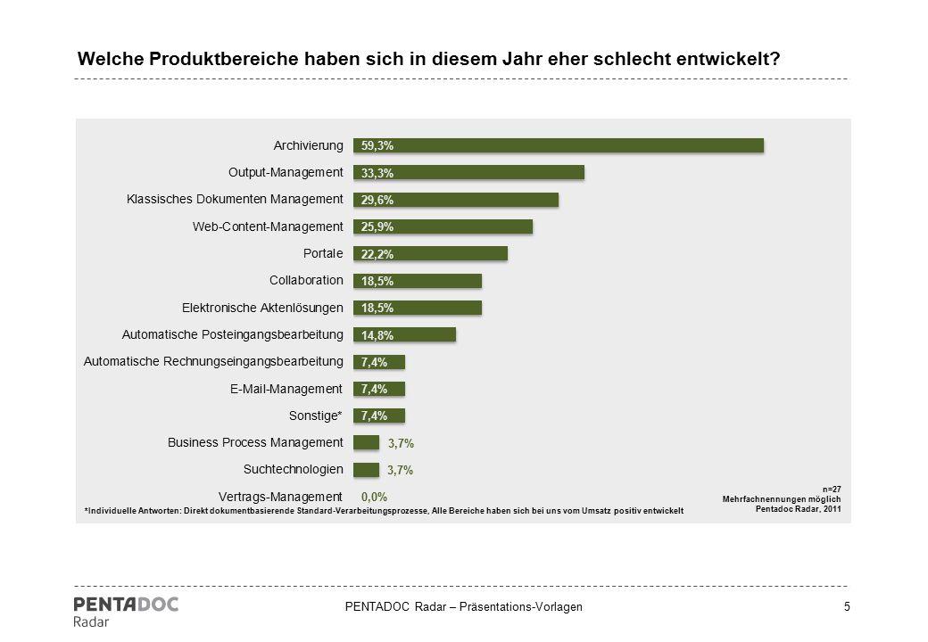 PENTADOC Radar – Präsentations-Vorlagen5 Welche Produktbereiche haben sich in diesem Jahr eher schlecht entwickelt