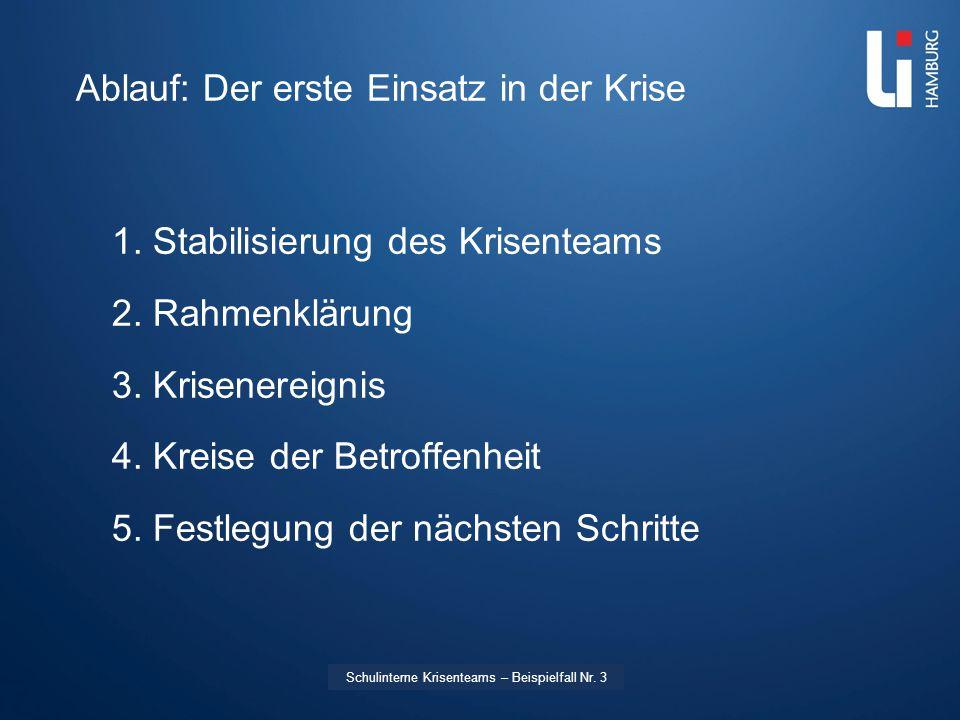 LI: Vorname Name Ablauf: Der erste Einsatz in der Krise 1. Stabilisierung des Krisenteams 2. Rahmenklärung 3. Krisenereignis 4. Kreise der Betroffenhe