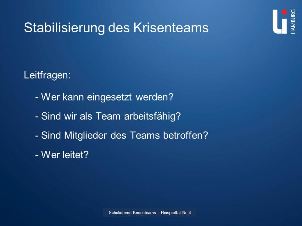 LI: Vorname Name Stabilisierung des Krisenteams Leitfragen: - Wer kann eingesetzt werden? - Sind wir als Team arbeitsfähig? - Sind Mitglieder des Team