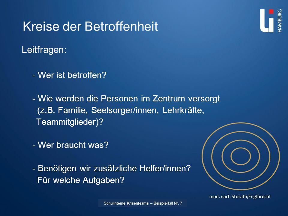 LI: Vorname Name Kreise der Betroffenheit Leitfragen: - Wer ist betroffen? - Wie werden die Personen im Zentrum versorgt (z.B. Familie, Seelsorger/inn