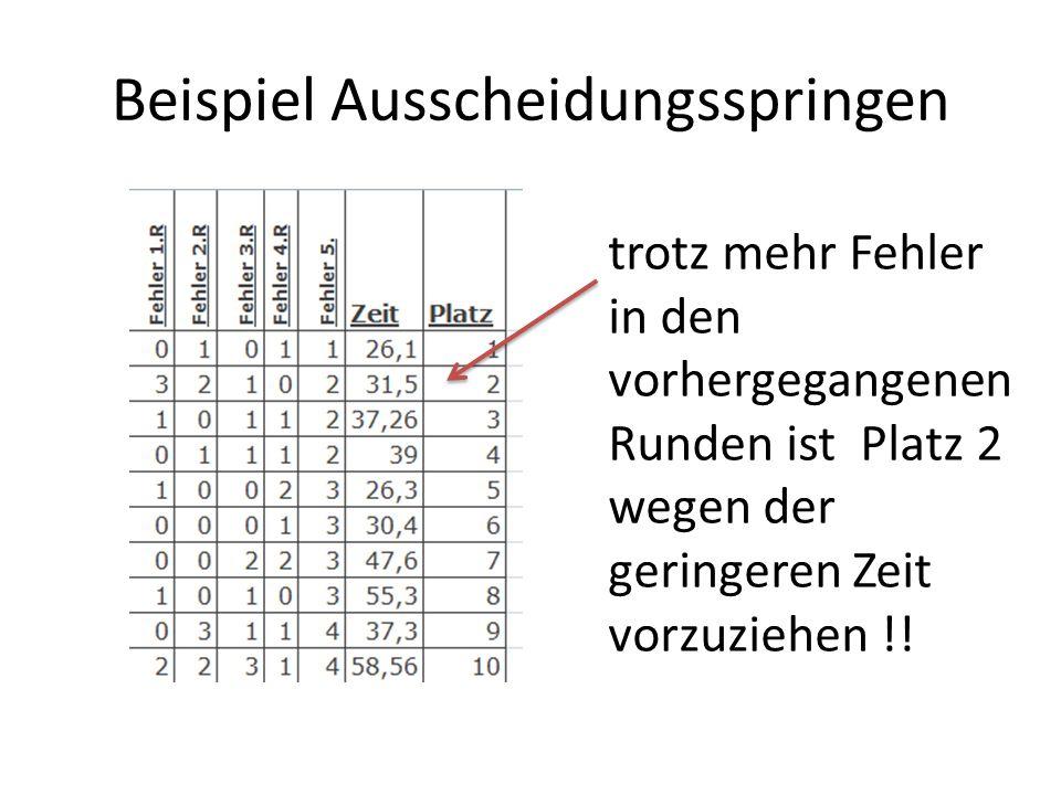 Beispiel Ausscheidungsspringen trotz mehr Fehler in den vorhergegangenen Runden ist Platz 2 wegen der geringeren Zeit vorzuziehen !!