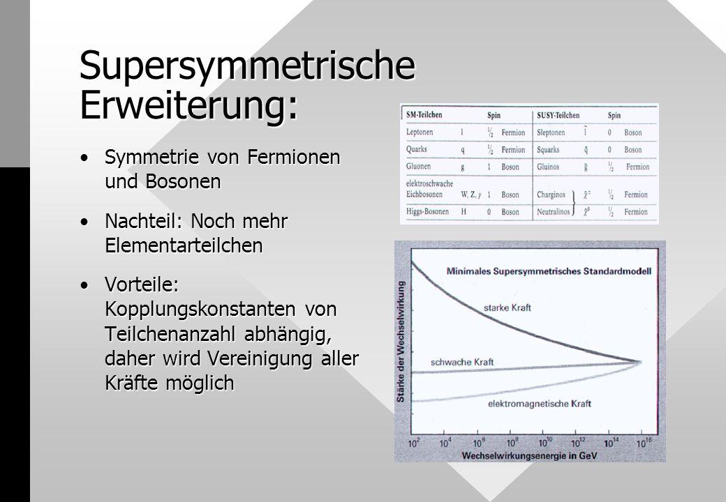 Supersymmetrische Erweiterung: Symmetrie von Fermionen und BosonenSymmetrie von Fermionen und Bosonen Nachteil: Noch mehr ElementarteilchenNachteil: Noch mehr Elementarteilchen Vorteile: Kopplungskonstanten von Teilchenanzahl abhängig, daher wird Vereinigung aller Kräfte möglichVorteile: Kopplungskonstanten von Teilchenanzahl abhängig, daher wird Vereinigung aller Kräfte möglich