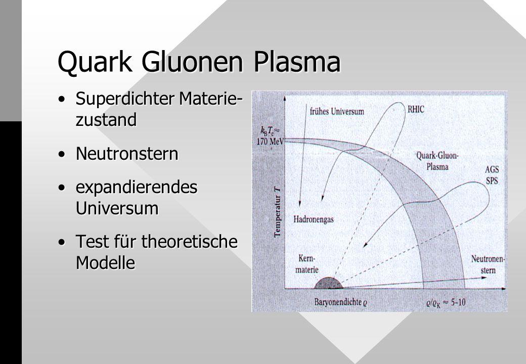 Quark Gluonen Plasma Superdichter Materie- zustandSuperdichter Materie- zustand NeutronsternNeutronstern expandierendes Universumexpandierendes Universum Test für theoretische ModelleTest für theoretische Modelle