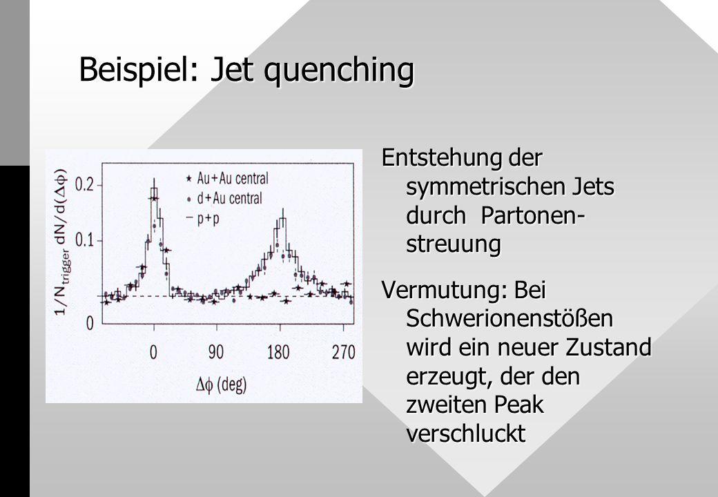 Beispiel: Jet quenching Entstehung der symmetrischen Jets durch Partonen- streuung Vermutung: Bei Schwerionenstößen wird ein neuer Zustand erzeugt, der den zweiten Peak verschluckt