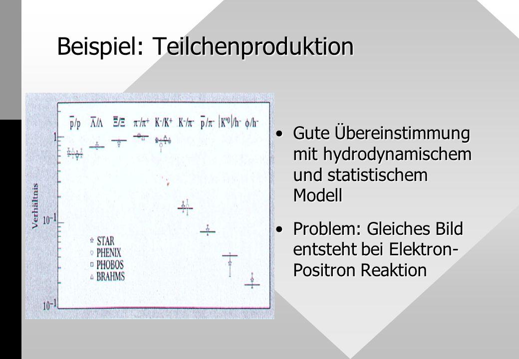 Beispiel: Teilchenproduktion Bild:Bild:Gute Übereinstimmung mit hydrodynamischem und statistischem Modell Problem: Gleiches Bild entsteht bei Elektron- Positron Reaktion