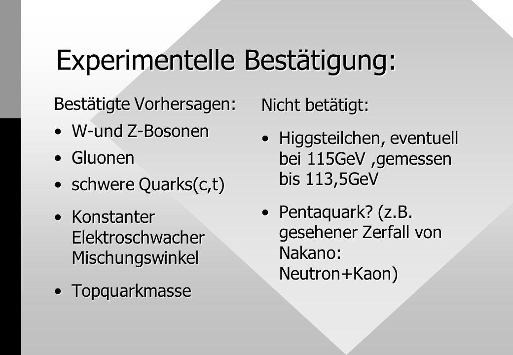 Experimentelle Bestätigung: Bestätigte Vorhersagen: W-und Z-BosonenW-und Z-Bosonen GluonenGluonen schwere Quarks(c,t)schwere Quarks(c,t) Konstanter Elektroschwacher MischungswinkelKonstanter Elektroschwacher Mischungswinkel TopquarkmasseTopquarkmasse Nicht betätigt: Higgsteilchen, eventuell bei 115GeV,gemessen bis 113,5GeV Pentaquark.