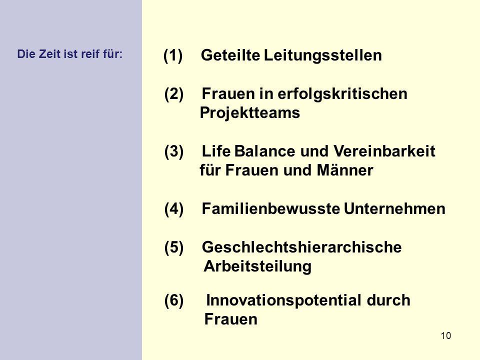 10 (1) Geteilte Leitungsstellen (2) Frauen in erfolgskritischen Projektteams (3) Life Balance und Vereinbarkeit für Frauen und Männer (4) Familienbewu