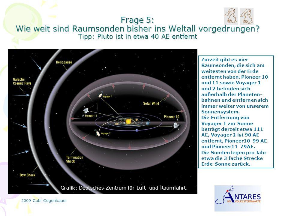 2009 Gabi Gegenbauer Frage 5: Wie weit sind Raumsonden bisher ins Weltall vorgedrungen? Tipp: Pluto ist in etwa 40 AE entfernt Zurzeit gibt es vier Ra