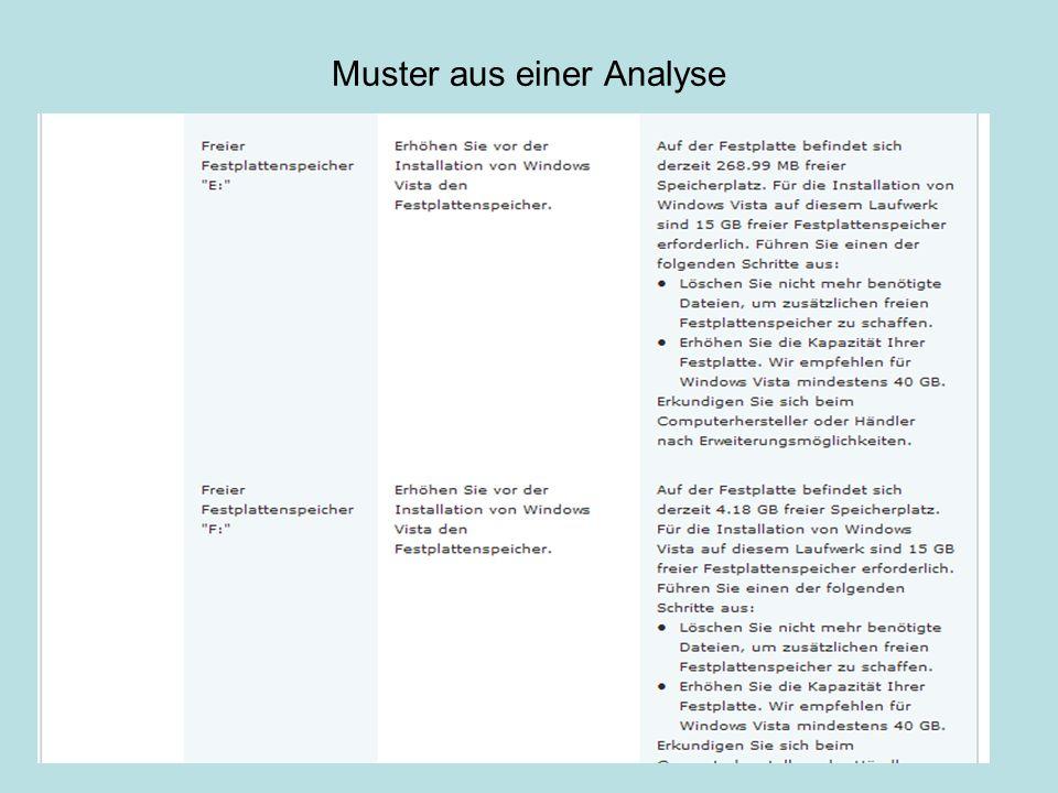 Muster aus einer Analyse