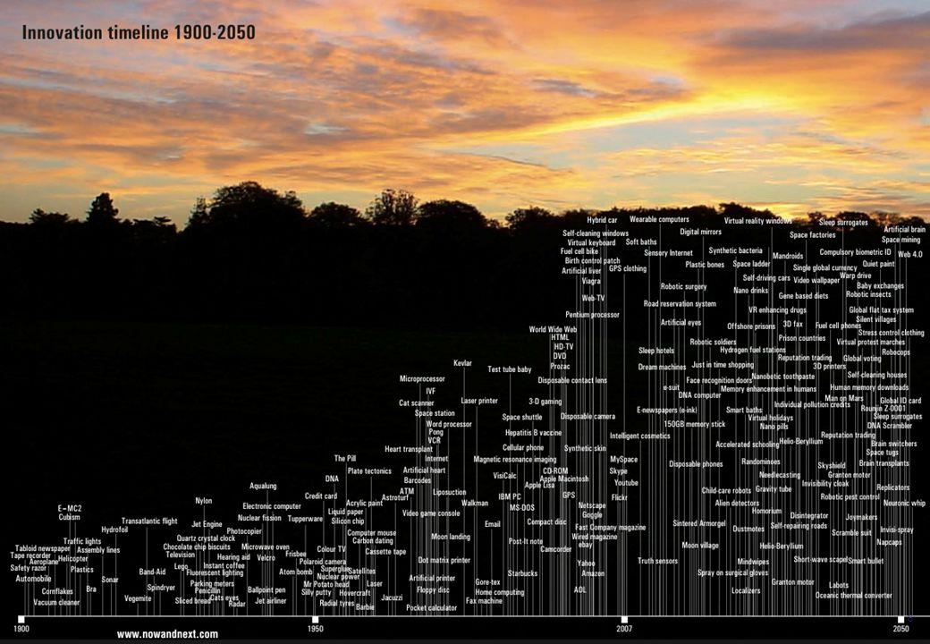 "Macromedia Future Award ""2039 – The Next 25 Years 3."