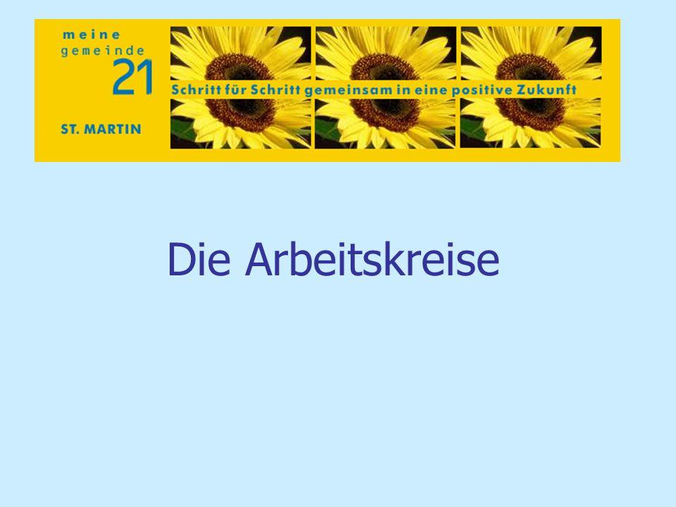 Land- und Forstwirtschaft Natur und Umwelt - Energie SprecherIn: Gerhard Pfeiffer 15 TeilnehmerInnen