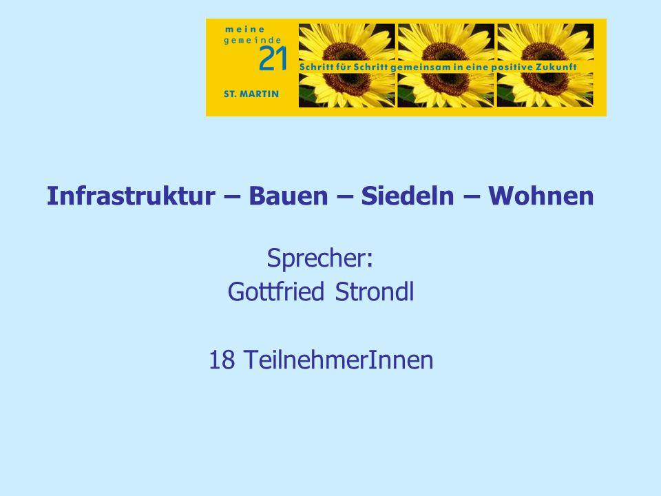 Infrastruktur – Bauen – Siedeln – Wohnen Sprecher: Gottfried Strondl 18 TeilnehmerInnen