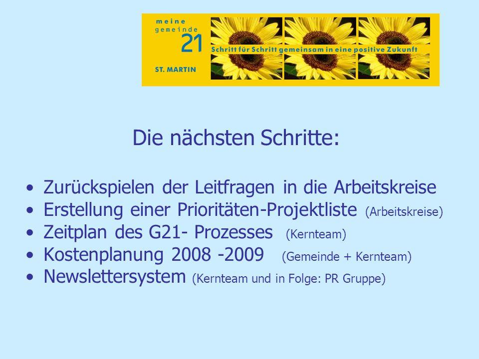 Die nächsten Schritte: Zurückspielen der Leitfragen in die Arbeitskreise Erstellung einer Prioritäten-Projektliste (Arbeitskreise) Zeitplan des G21- P