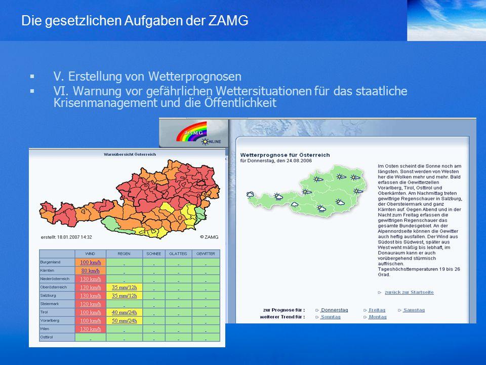 Die gesetzlichen Aufgaben der ZAMG  V. Erstellung von Wetterprognosen  VI.