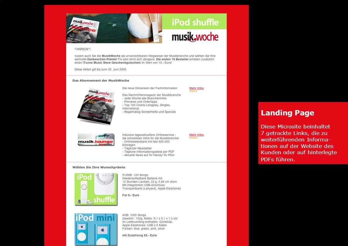Landing Page Diese Microsite beinhaltet 7 getrackte Links, die zu weiterführenden Informa- tionen auf der Website des Kunden oder auf hinterlegte PDFs