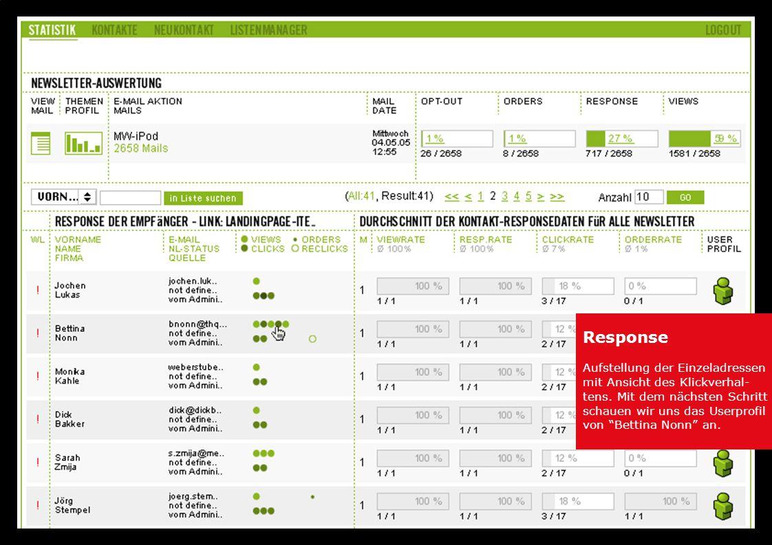 Userprofil Datenblatt von Bettina Nonn mit genauer Listung welche Links von diesem Empfänger wie oft und wann angeklickt wurden.