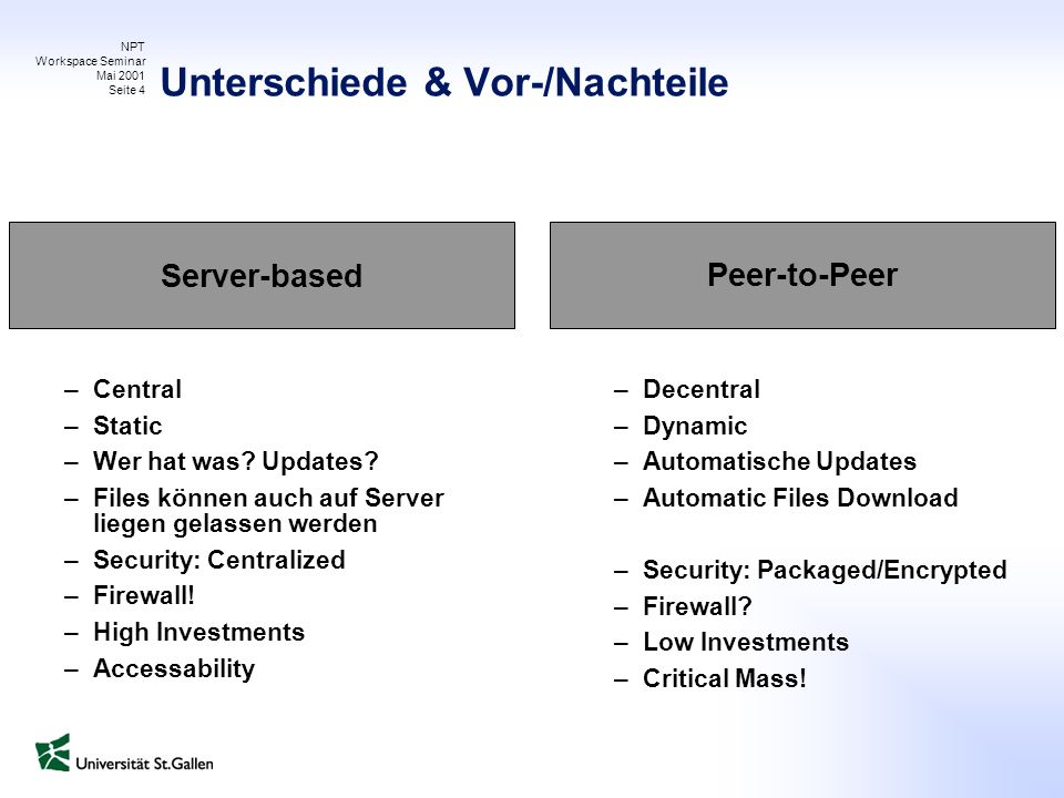 NPT Workspace Seminar Mai 2001 Seite 4 Unterschiede & Vor-/Nachteile –Central –Static –Wer hat was? Updates? –Files können auch auf Server liegen gela