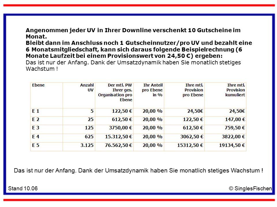 Stand 10.06© SinglesFischen Angenommen jeder UV in Ihrer Downline verschenkt 10 Gutscheine im Monat.