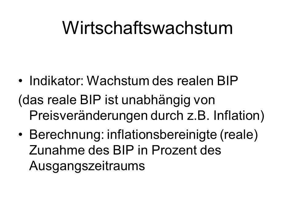 Wirtschaftswachstum Indikator: Wachstum des realen BIP (das reale BIP ist unabhängig von Preisveränderungen durch z.B. Inflation) Berechnung: inflatio