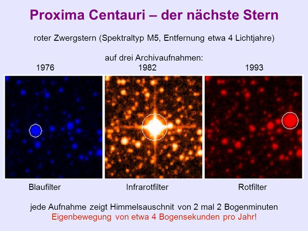 Proxima Centauri – der nächste Stern roter Zwergstern (Spektraltyp M5, Entfernung etwa 4 Lichtjahre) auf drei Archivaufnahmen: 1976 1982 1993 Blaufilter Infrarotfilter Rotfilter jede Aufnahme zeigt Himmelsauschnit von 2 mal 2 Bogenminuten Eigenbewegung von etwa 4 Bogensekunden pro Jahr!