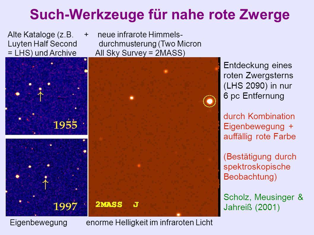 Such-Werkzeuge für nahe rote Zwerge Entdeckung eines roten Zwergsterns (LHS 2090) in nur 6 pc Entfernung durch Kombination Eigenbewegung + auffällig rote Farbe (Bestätigung durch spektroskopische Beobachtung) Scholz, Meusinger & Jahreiß (2001) Alte Kataloge (z.B.