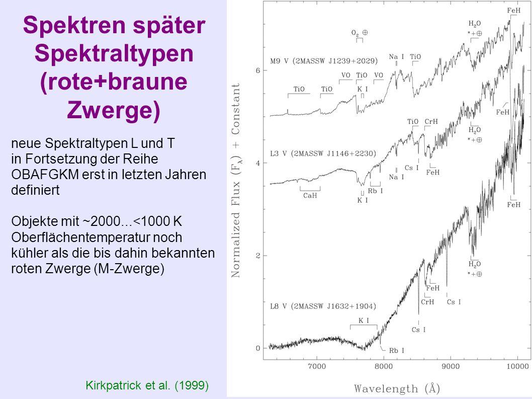 Spektren später Spektraltypen (rote+braune Zwerge) Kirkpatrick et al. (1999) neue Spektraltypen L und T in Fortsetzung der Reihe OBAFGKM erst in letzt