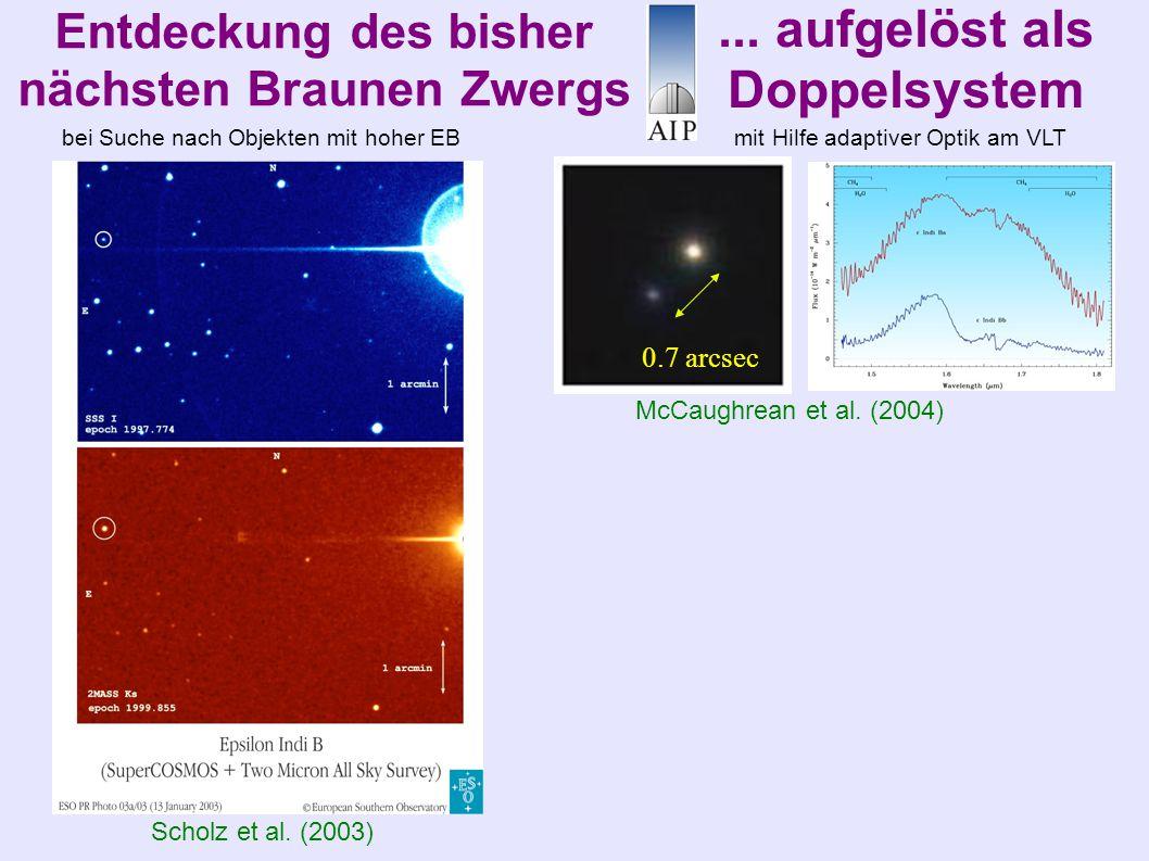 Entdeckung des bisher nächsten Braunen Zwergs Scholz et al. (2003)... aufgelöst als Doppelsystem McCaughrean et al. (2004) bei Suche nach Objekten mit