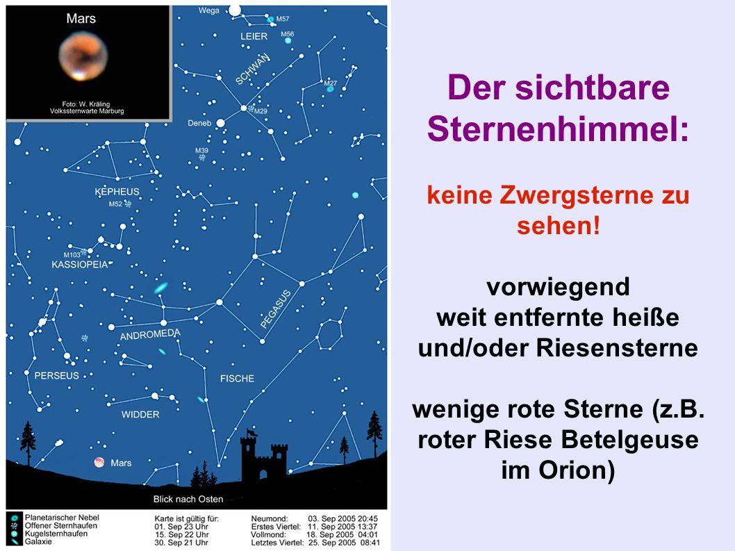 Der sichtbare Sternenhimmel: keine Zwergsterne zu sehen! vorwiegend weit entfernte heiße und/oder Riesensterne wenige rote Sterne (z.B. roter Riese Be