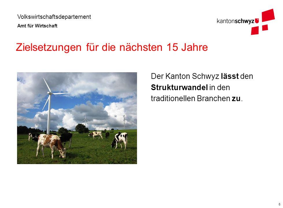 Volkswirtschaftsdepartement Amt für Wirtschaft 6 Zielsetzungen für die nächsten 15 Jahre Der Kanton Schwyz lässt den Strukturwandel in den traditionellen Branchen zu.
