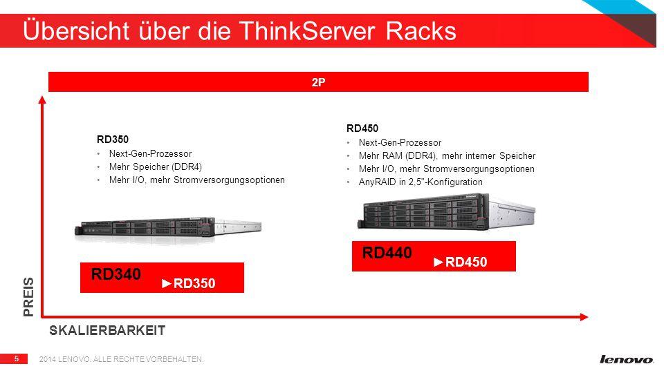 5 Übersicht über die ThinkServer Racks PREIS SKALIERBARKEIT 2P RD350 Next-Gen-Prozessor Mehr Speicher (DDR4) Mehr I/O, mehr Stromversorgungsoptionen RD450 Next-Gen-Prozessor Mehr RAM (DDR4), mehr interner Speicher Mehr I/O, mehr Stromversorgungsoptionen AnyRAID in 2,5 -Konfiguration RD340 ►RD350 RD440 ►RD450 2014 LENOVO.