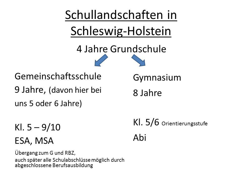 Schullandschaften in Schleswig-Holstein Gemeinschaftsschule 9 Jahre, (davon hier bei uns 5 oder 6 Jahre) Kl. 5 – 9/10 ESA, MSA Gymnasium 8 Jahre Kl. 5