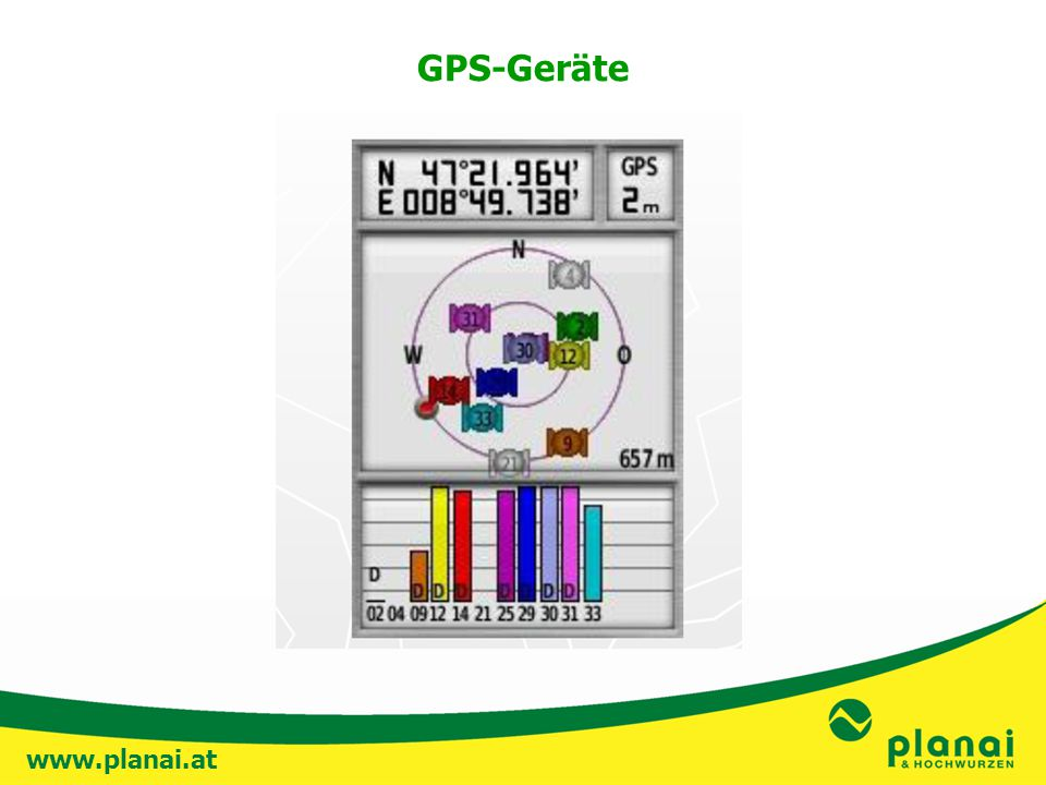 www.planai.at GPS-Geräte