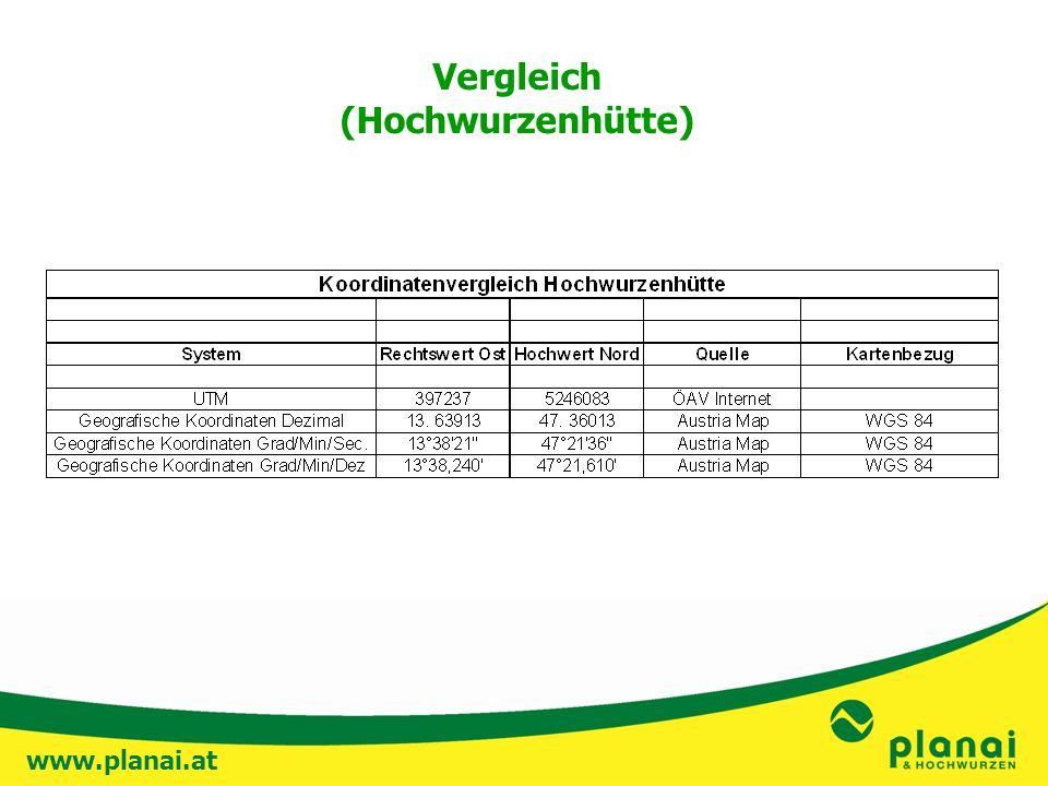 www.planai.at Vergleich (Hochwurzenhütte)