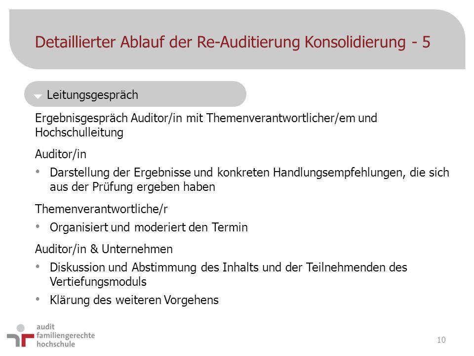  Leitungsgespräch Detaillierter Ablauf der Re-Auditierung Konsolidierung - 5 Ergebnisgespräch Auditor/in mit Themenverantwortlicher/em und Hochschull