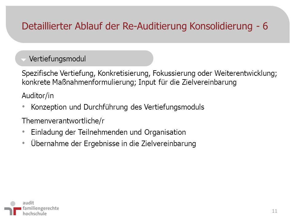  Vertiefungsmodul Detaillierter Ablauf der Re-Auditierung Konsolidierung - 6 Spezifische Vertiefung, Konkretisierung, Fokussierung oder Weiterentwick