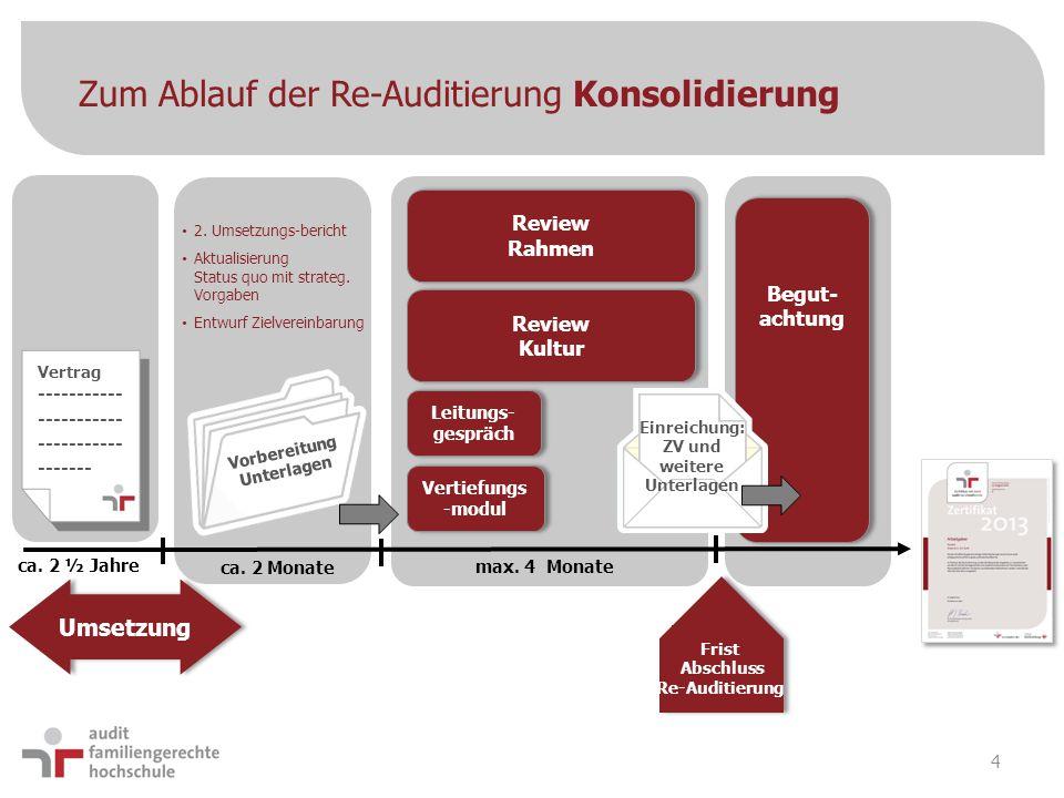 www.berufundfamilie.de berufundfamilie Service GmbH Hochstraße 49 60313 Frankfurt Telefon 069.