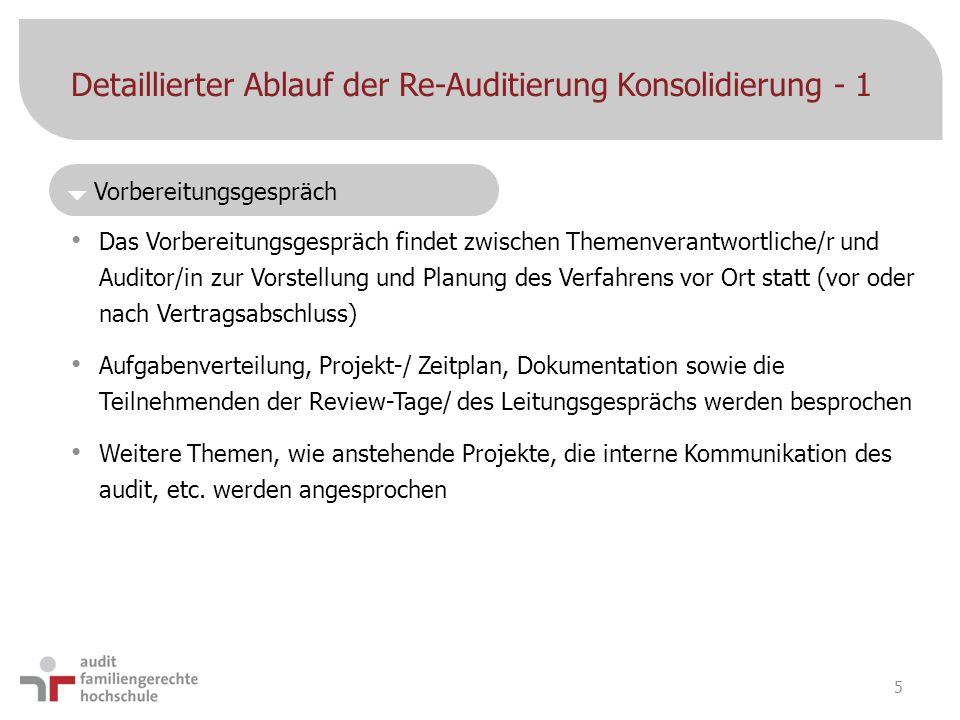  Vorbereitungsgespräch Detaillierter Ablauf der Re-Auditierung Konsolidierung - 1 Das Vorbereitungsgespräch findet zwischen Themenverantwortliche/r u
