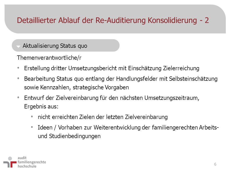  Aktualisierung Status quo Detaillierter Ablauf der Re-Auditierung Konsolidierung - 2 Themenverantwortliche/r Erstellung dritter Umsetzungsbericht mi