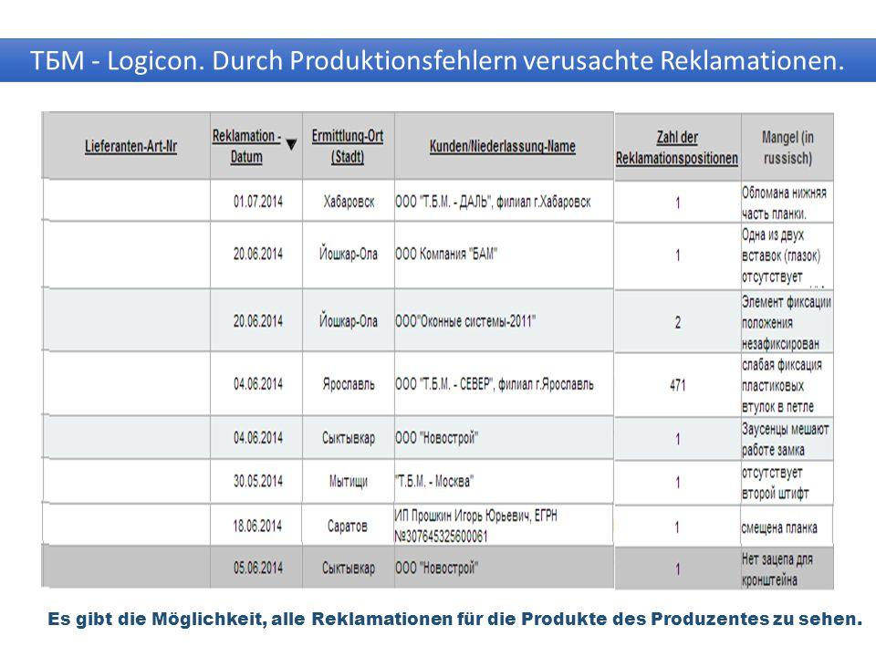ТБМ - Logicon. Durch Produktionsfehlern verusachte Reklamationen.